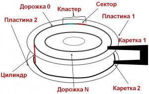файловая_система