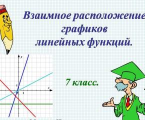Взаимное расположение графиков линейной функции.