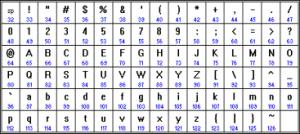 0004-001-Kodirovanie-tekstovoj-informatsii
