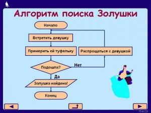 0015-015-Algoritm-poiska-Zolushki