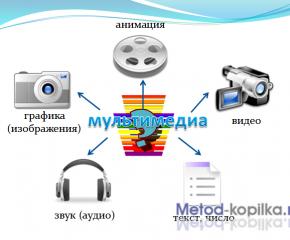 Мультимедиа технологий