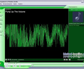 Кодирование звуковой информации