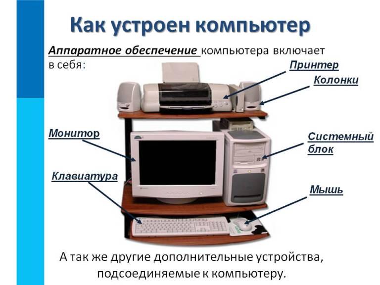 устройства