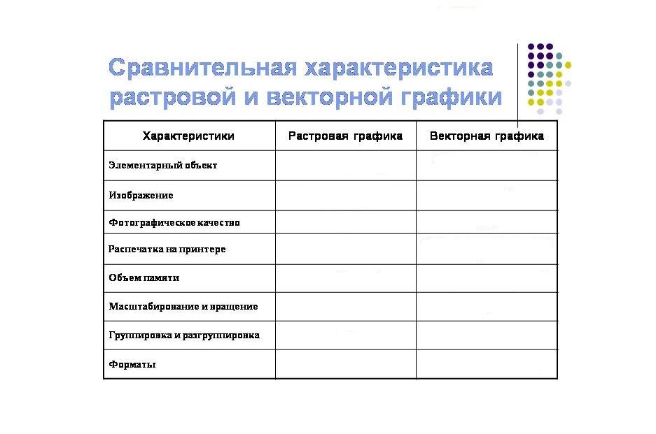 0024-024-Sravnitelnaja-kharakteristika-rastrovoj-i-vektornoj-grafiki