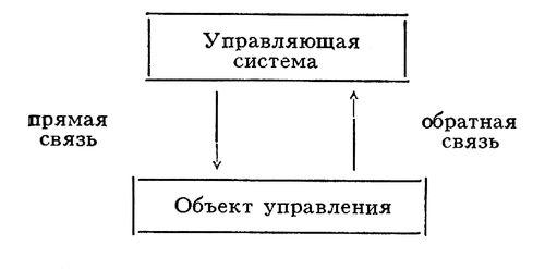 cybernetics (1)