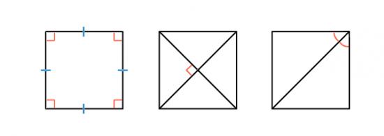 Четырехугольники урок №6. «Квадрат и его свойства»