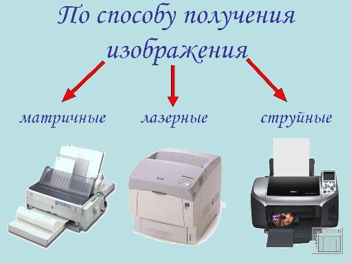 принтеры по способу получ изображения