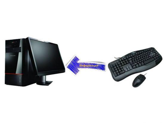 Устройства ввода информации.