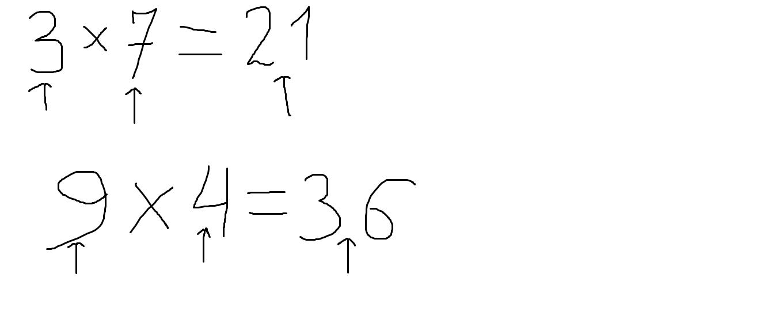 арифметическое действие обозначается точкой или знаком