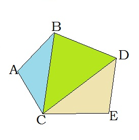 Figūra 3