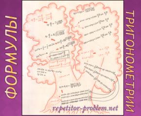 Основные тригонометрические формулы(10 класс)
