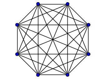 Решение задач на графы