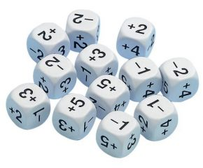 Урок №2.Сложение чисел с разными знаками