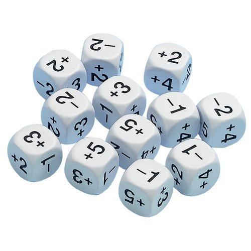 Сложение отрицательных чисел