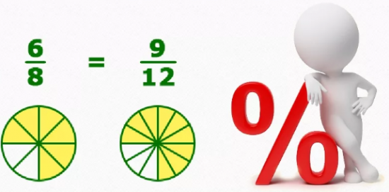 Нахождение дроби от числа (математика 6 класс, Виленкин Н.Я.)