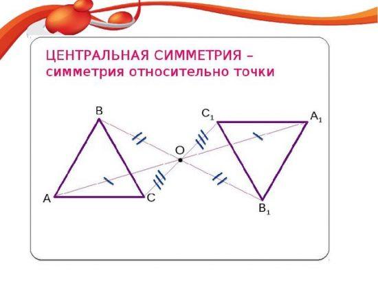 Центральная симметрия урок 2